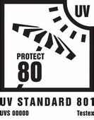 Textiles and UV Protection (UV Standard 801)